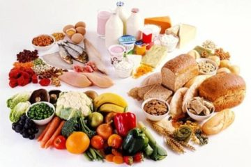 Rối loạn ăn uống bệnh lý