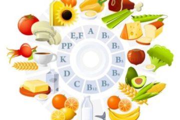 6 bệnh do thiếu vitamin gây ra