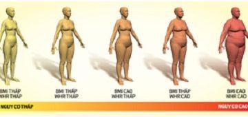 Chỉ số eo – hông thể nào là tốt cho sức khỏe
