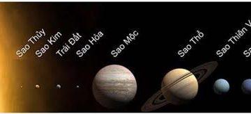 Tám hành tinh trong Hệ Mặt Trời là những hành tinh nào?