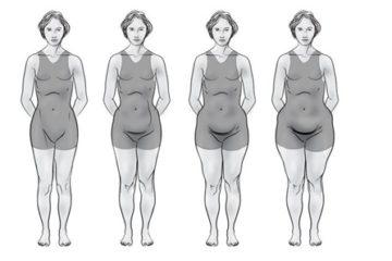 Khám phá những hoóc môn khiến phụ nữ tăng cân nhanh chóng