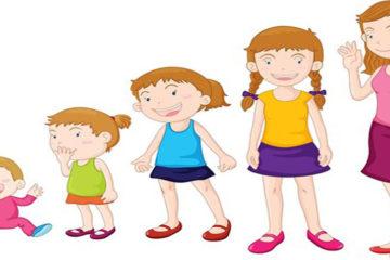 Những mốc phát triển của trẻ và những dấu hiệu không bình thường