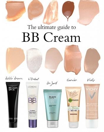 phân biệt BB, CC, DD, EE và PP Cream
