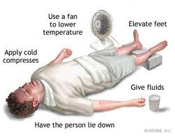 Sơ cứu bệnh nhân say nắng