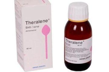 Những ai không được dùng thuốc Theralene?