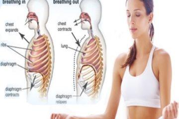 Thở đúng cách quan trọng đối với sức khỏe như thế nào?