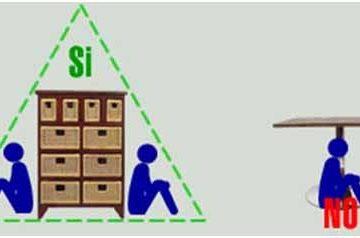Những điều nên làm khi xảy ra động đất