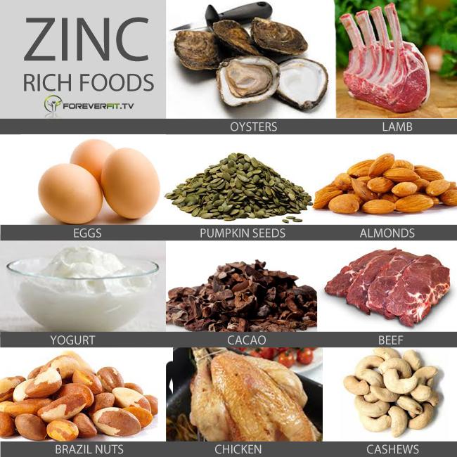 Thực phẩm giàu kẽm