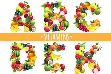 Nên uống vitamin vào lúc nào?