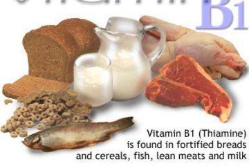 Nguyên nhân thiếu B1 và các nguy cơ gặp phải
