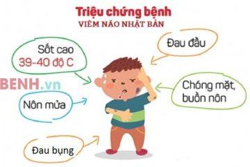 trieu-chung-viem-nao-nhat-ban