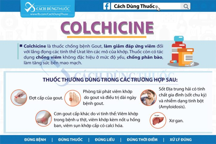 huong_dan_cach_su_dung_thuoc_colchicine
