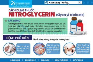 Hướng dẫn sử dụng thuốc Nitroglycerin trong điều trị và dự phòng cơn đau thắt ngực