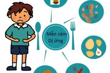 Trẻ bị mẫn cảm với thức ăn – vi khuẩn đường ruột có thể dự báo về điều này từ sớm