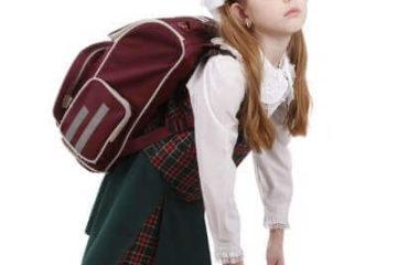 Ba lô đi học của con bạn có quá nặng ?