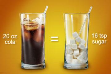 Đường – Vấn đề trong đồ uống của giới trẻ