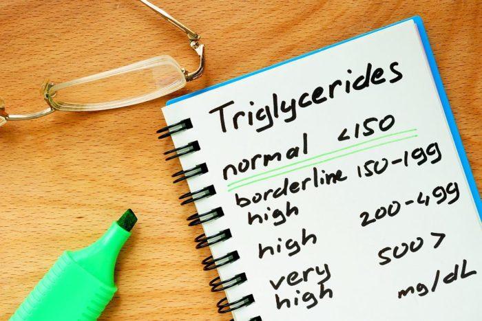 Chỉ số Triglycerid thế nào là cao