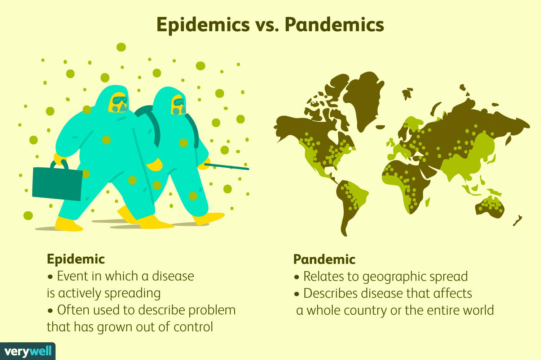 Sự khác biệt giữa Đại dịch (Pandemic) và Dịch bệnh (Epidemic)