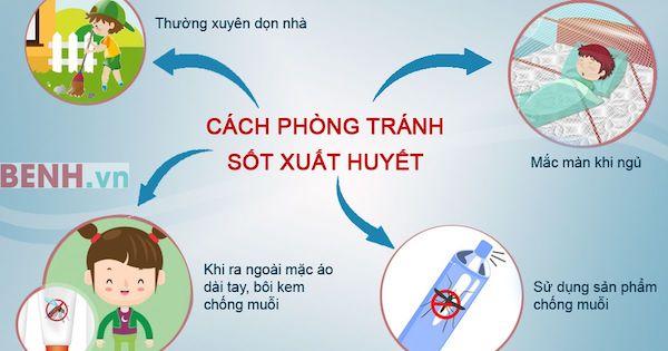 Canh-bao-bien-chung-sot-xuat-huyet-3-benh
